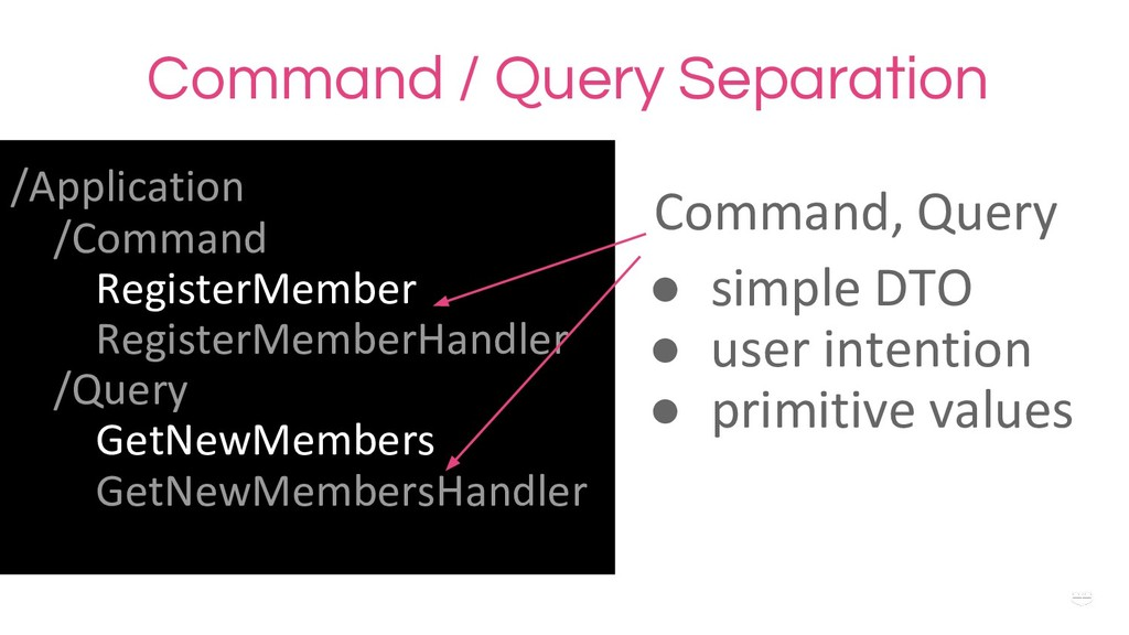WHY ? Command / Query Separation Command, Query...