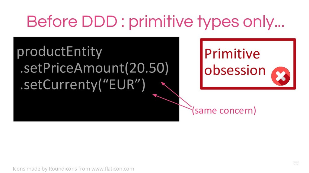 WHY ? Before DDD : primitive types only... Icon...