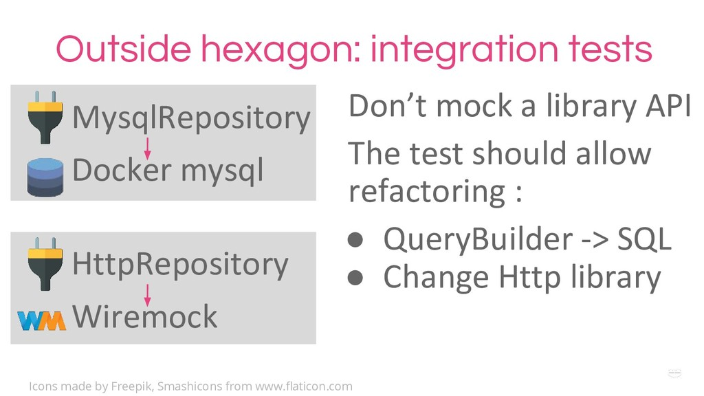 WHY ? Outside hexagon: integration tests Icons ...
