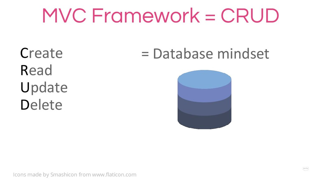 WHY ? MVC Framework = CRUD Create Read Update D...