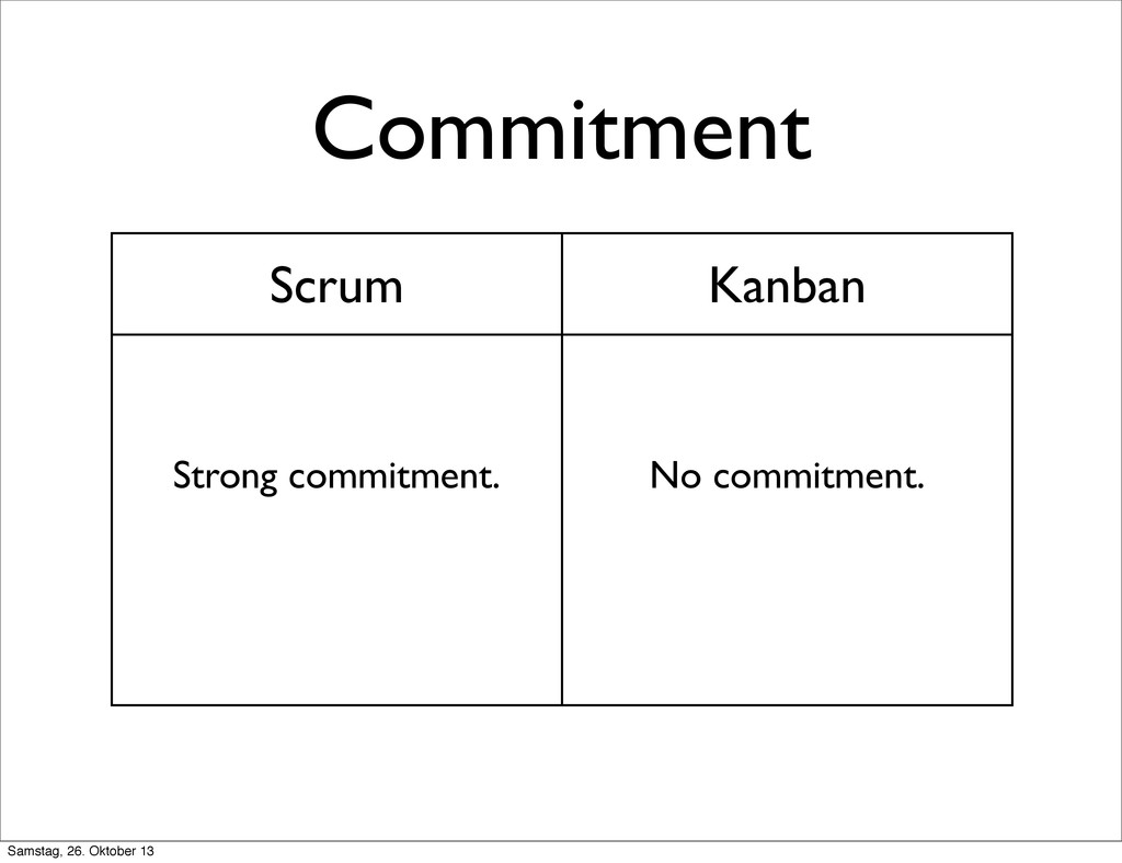 Scrum Kanban Strong commitment. No commitment. ...