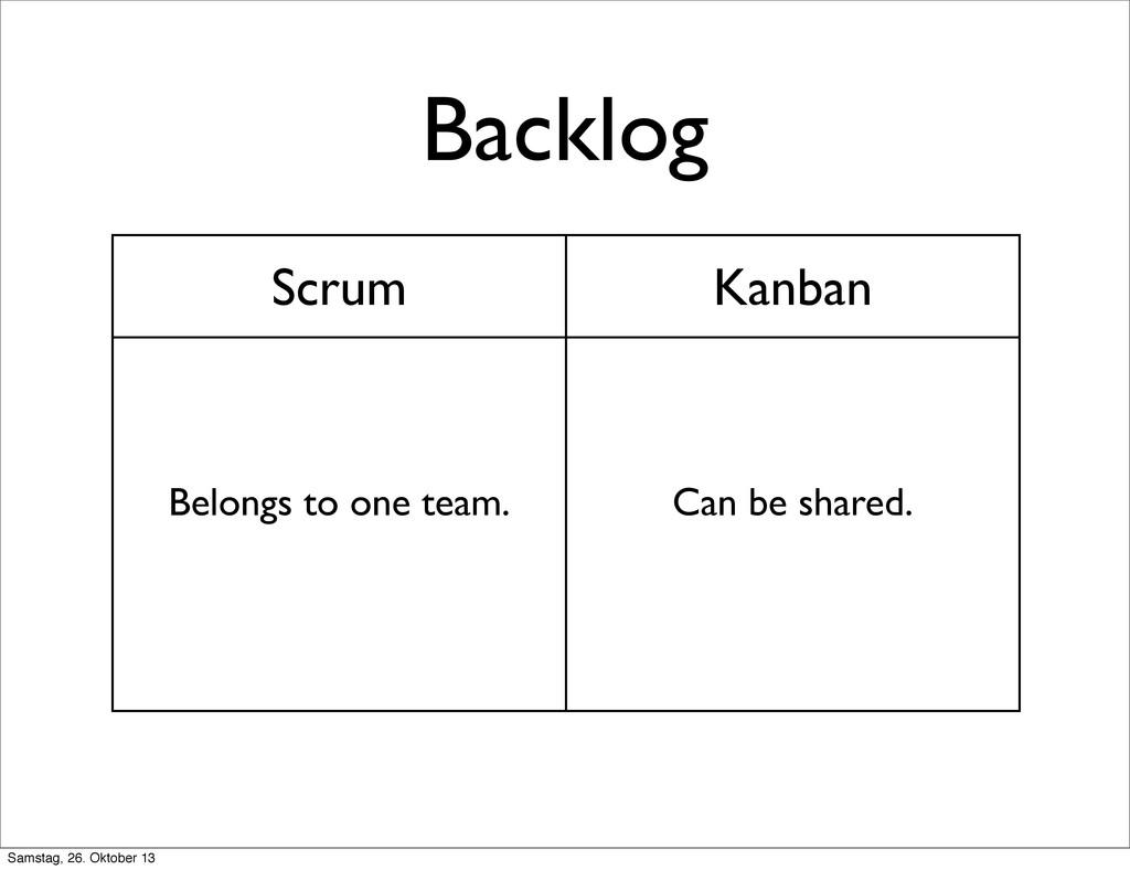 Backlog Scrum Kanban Belongs to one team. Can b...