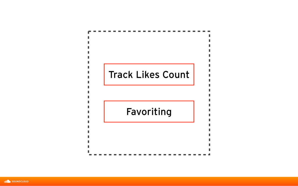 Track Likes Count Favoriting