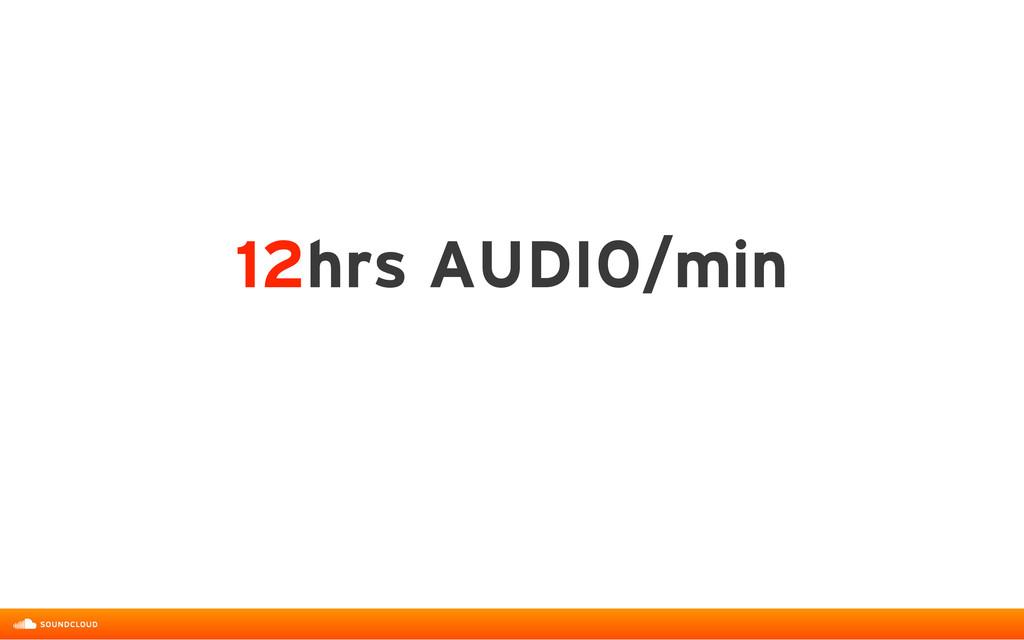 12hrs AUDIO/min