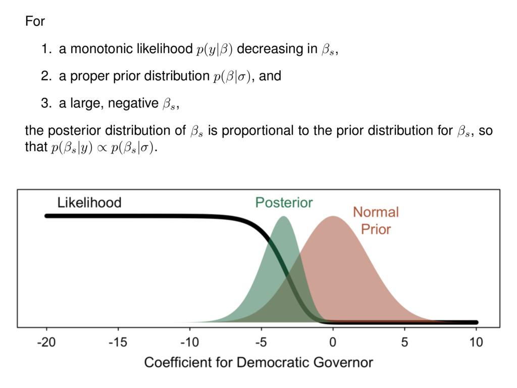 For 1. a monotonic likelihood p(y| ) decreasing...