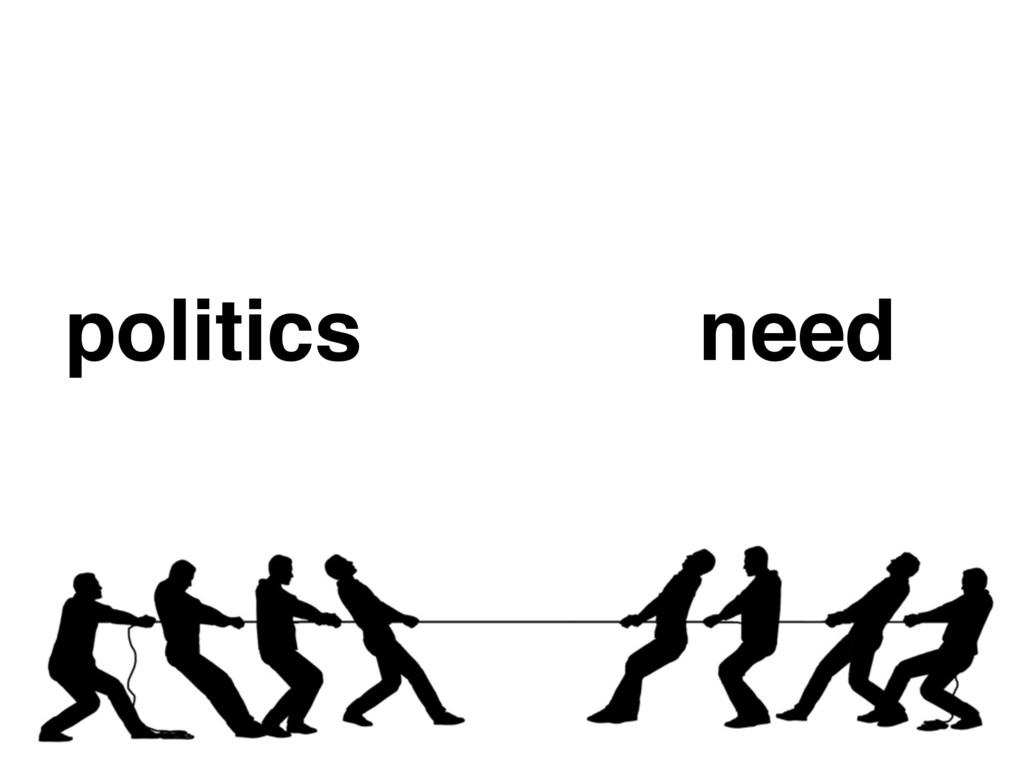 politics need
