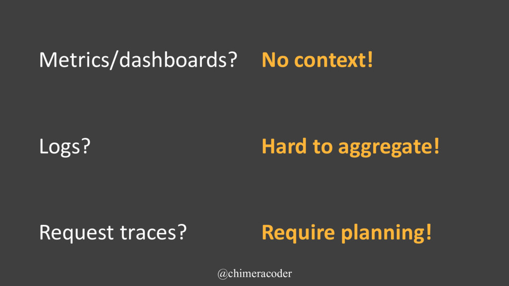 Metrics/dashboards? Logs? Request traces? No co...
