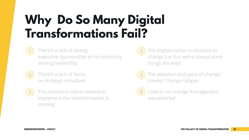 THE FALLACY OF DIGITAL TRANSFORMATION !18 @BERM...