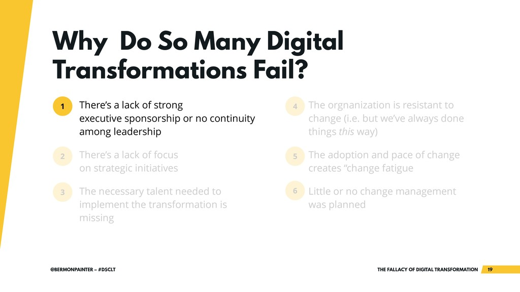 THE FALLACY OF DIGITAL TRANSFORMATION !19 @BERM...