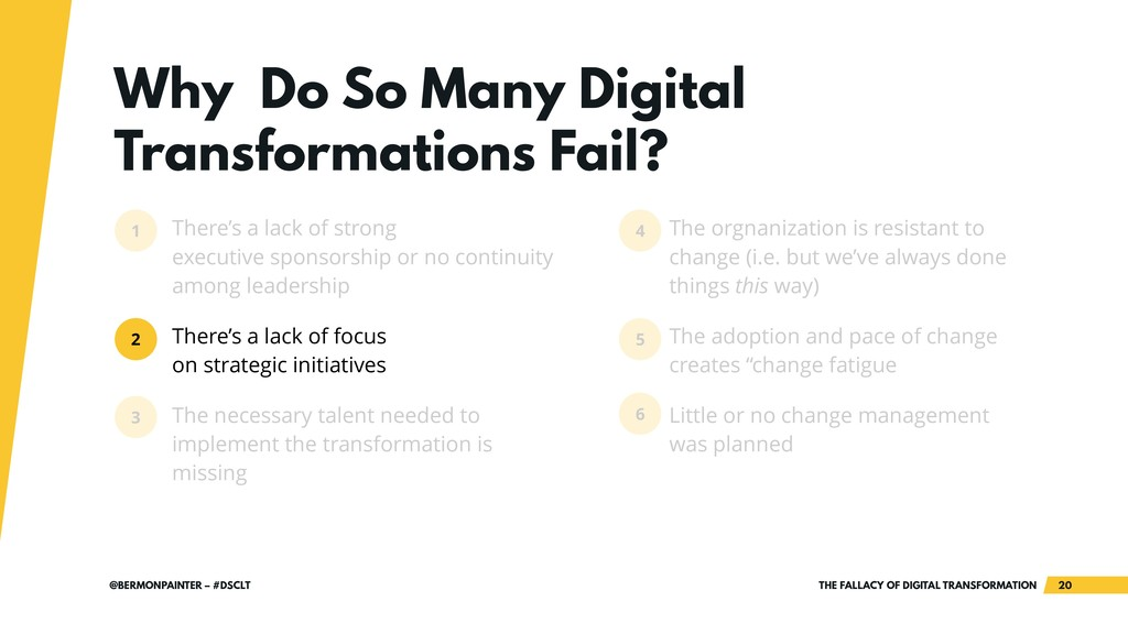 THE FALLACY OF DIGITAL TRANSFORMATION !20 @BERM...