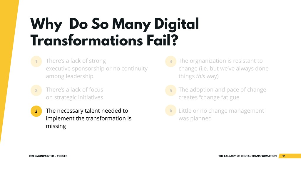 THE FALLACY OF DIGITAL TRANSFORMATION !21 @BERM...