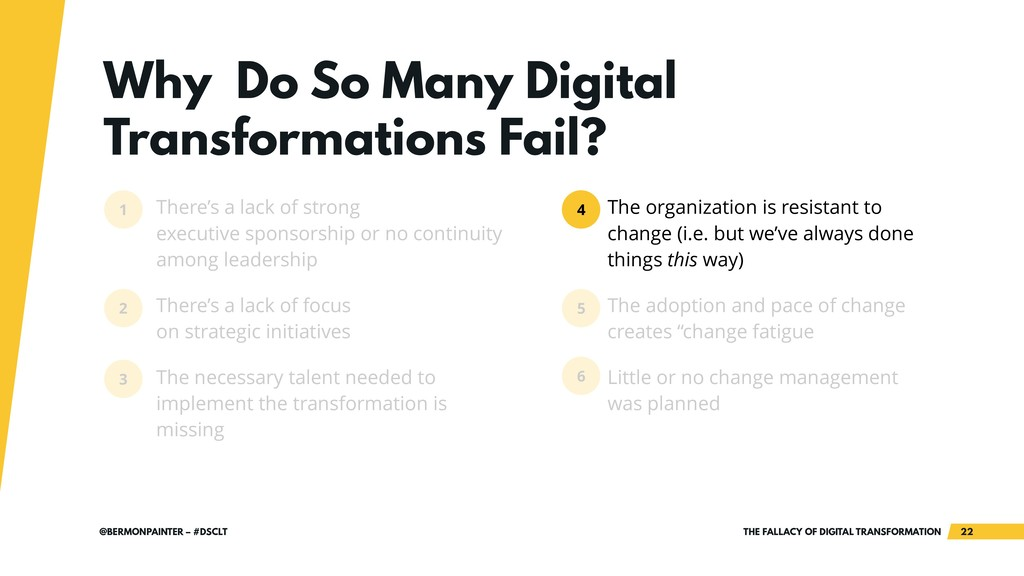 THE FALLACY OF DIGITAL TRANSFORMATION !22 @BERM...