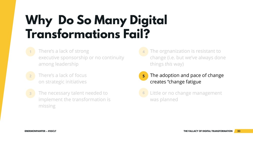 THE FALLACY OF DIGITAL TRANSFORMATION !23 @BERM...
