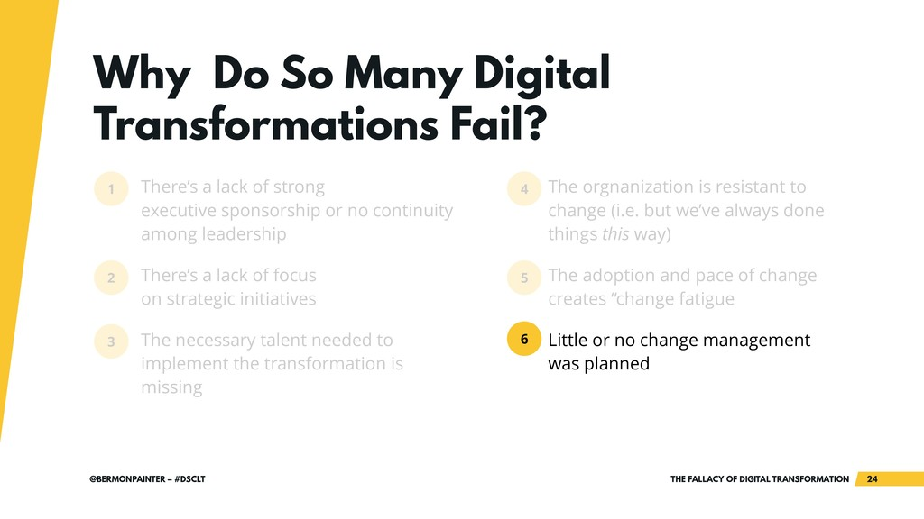 THE FALLACY OF DIGITAL TRANSFORMATION !24 @BERM...