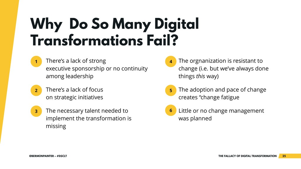 THE FALLACY OF DIGITAL TRANSFORMATION !25 @BERM...