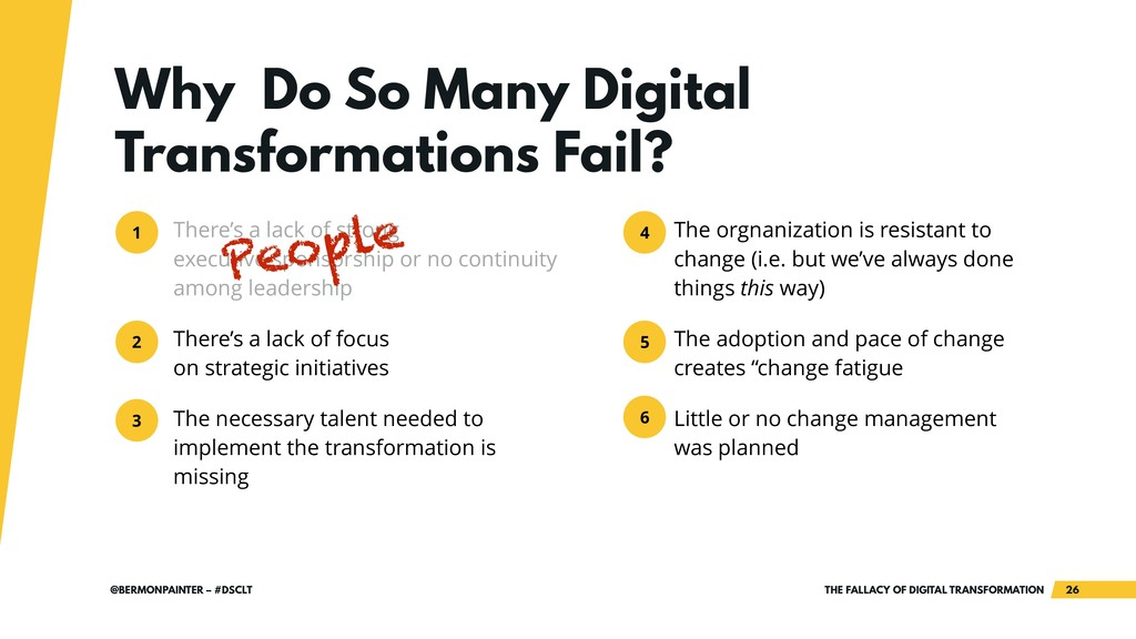 THE FALLACY OF DIGITAL TRANSFORMATION !26 @BERM...