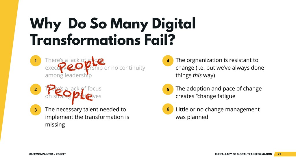 THE FALLACY OF DIGITAL TRANSFORMATION !27 @BERM...