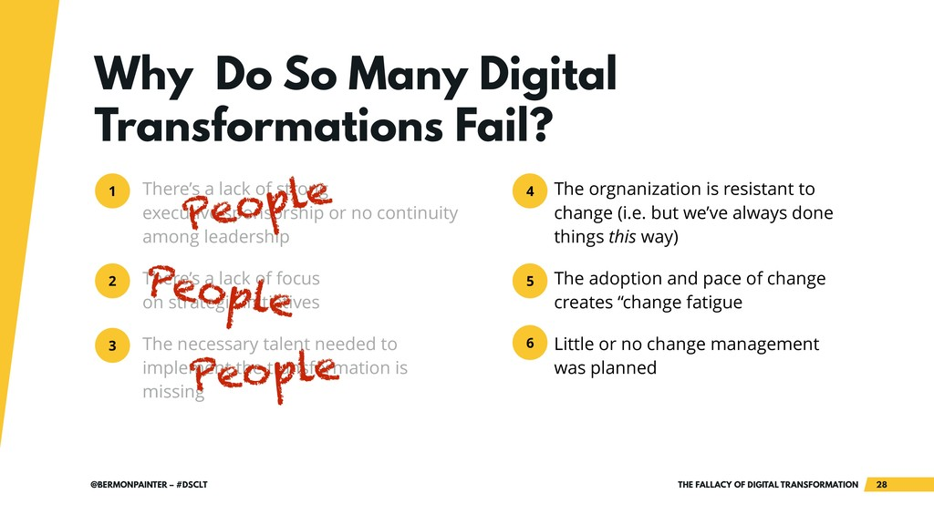 THE FALLACY OF DIGITAL TRANSFORMATION !28 @BERM...