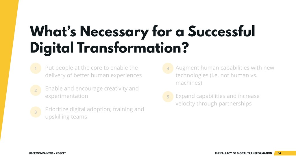 THE FALLACY OF DIGITAL TRANSFORMATION !34 @BERM...