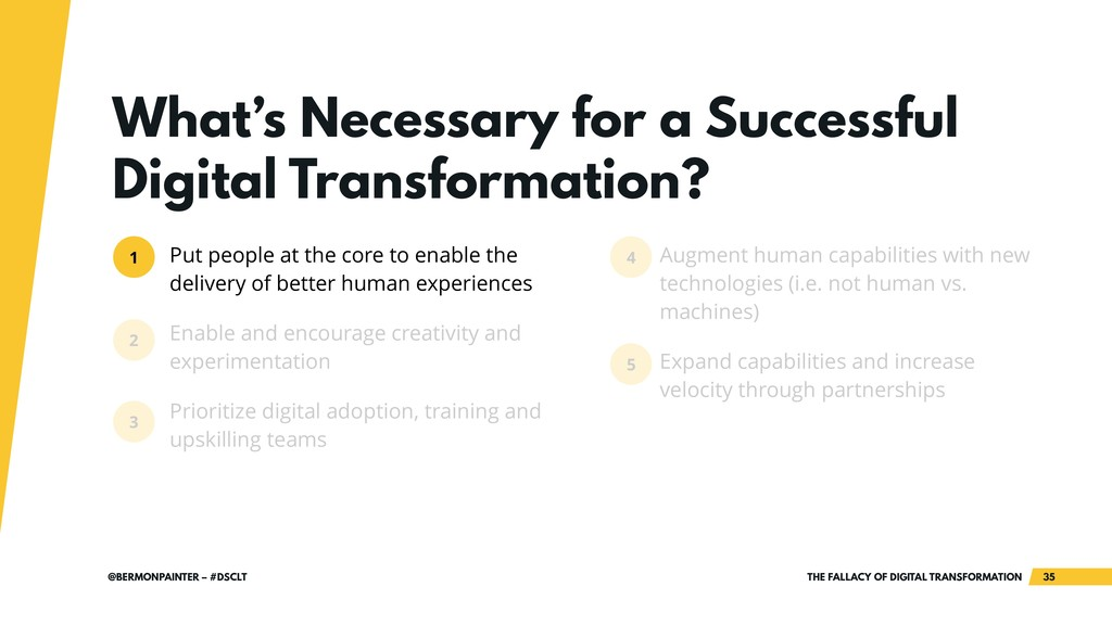 THE FALLACY OF DIGITAL TRANSFORMATION !35 @BERM...