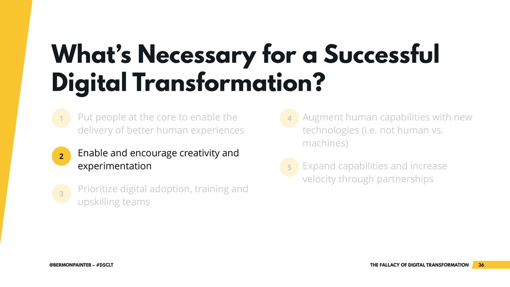 THE FALLACY OF DIGITAL TRANSFORMATION !36 @BERM...