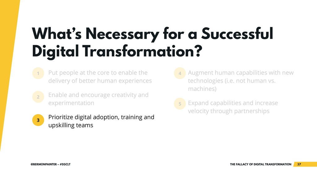 THE FALLACY OF DIGITAL TRANSFORMATION !37 @BERM...