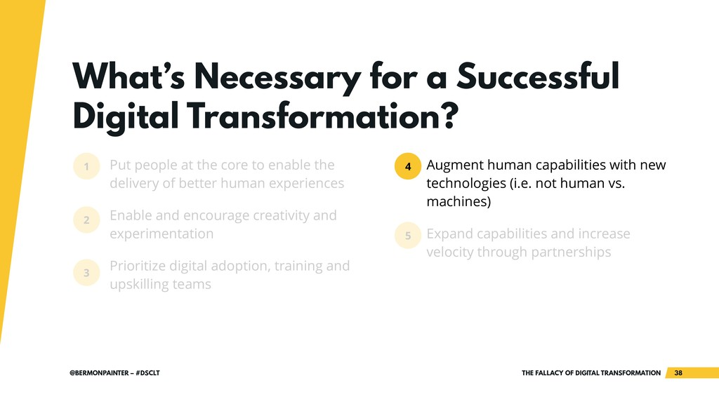 THE FALLACY OF DIGITAL TRANSFORMATION !38 @BERM...