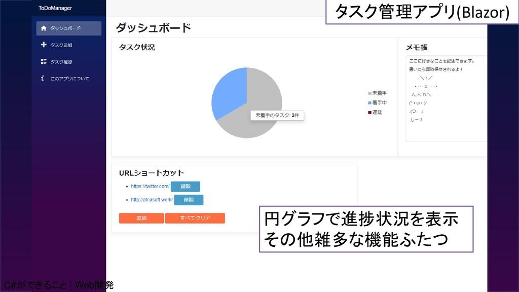 円グラフで進捗状況を表示 その他雑多な機能ふたつ タスク管理アプリ(Blazor) C#ができ...