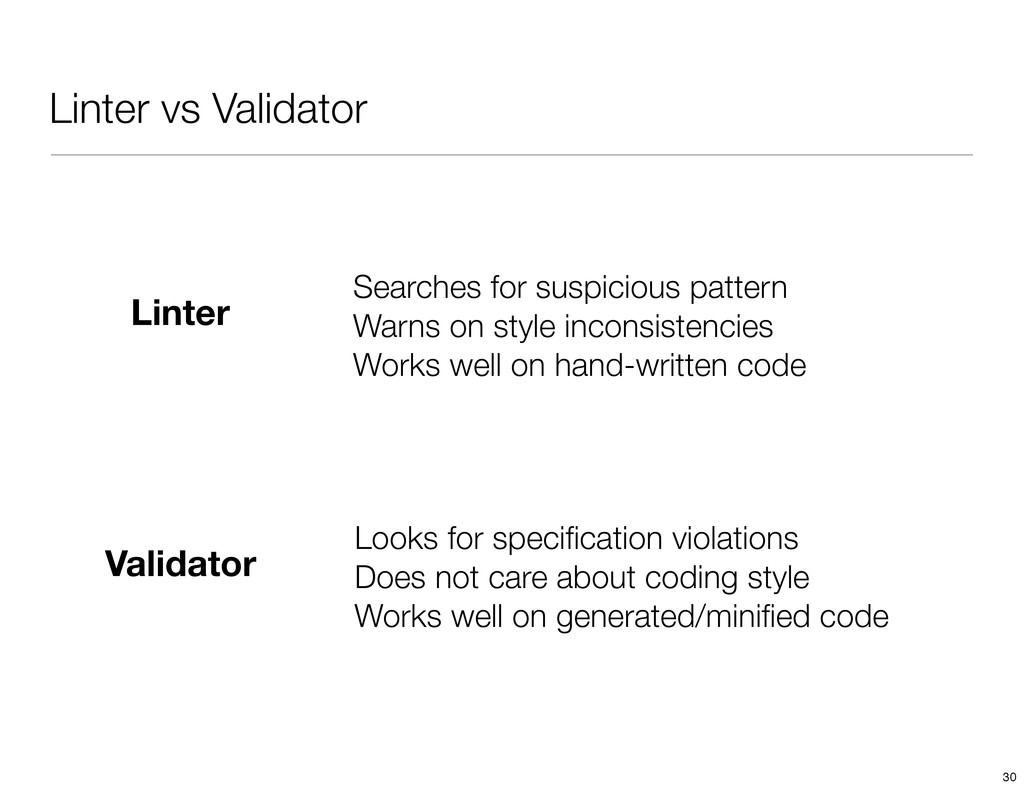 Linter vs Validator Validator Linter Looks for ...