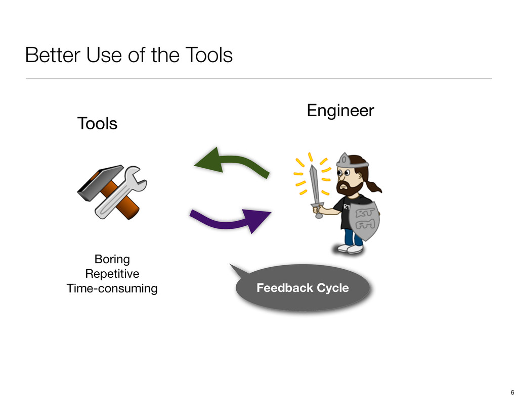 Better Use of the Tools Engineer Tools Feedback...
