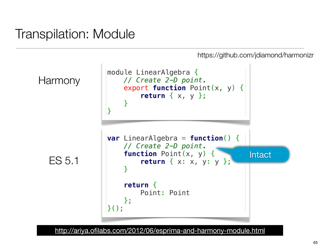 Transpilation: Module Harmony ES 5.1 http://ari...