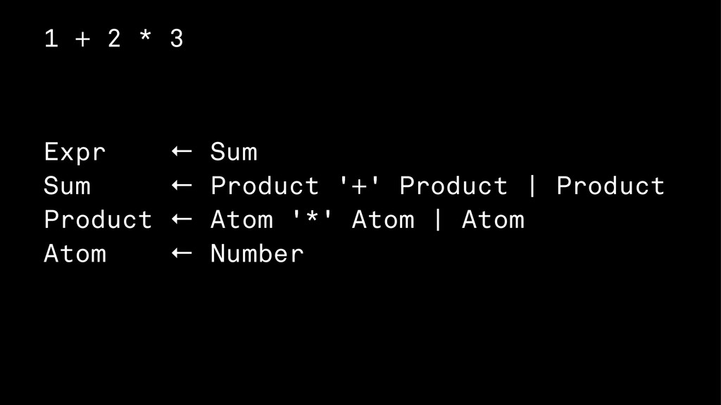 1 + 2 * 3 Expr ← Sum Sum ← Product '+' Product ...