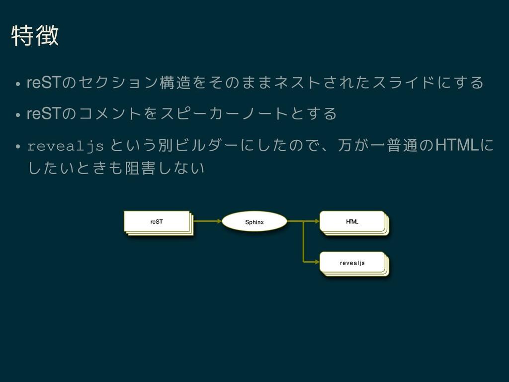 特徴 reSTのセクション構造をそのままネストされたスライドにする reSTのコメントをスピー...