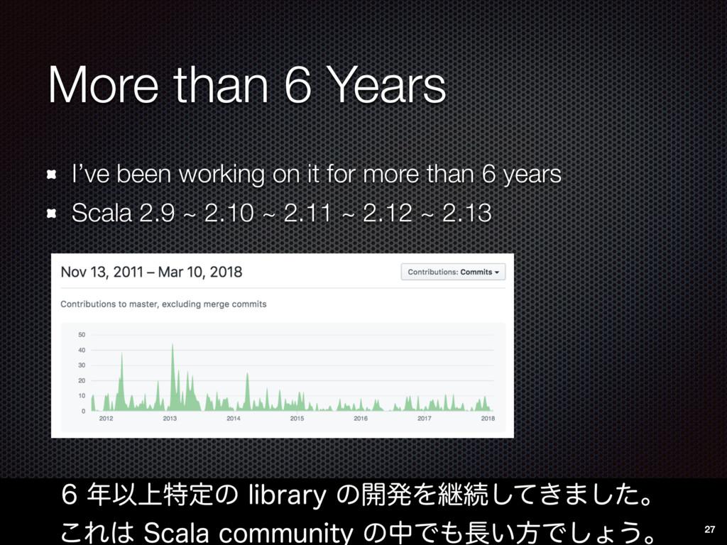 More than 6 Years Ҏ্ಛఆͷMJCSBSZͷ։ൃΛܧଓ͖ͯ͠·ͨ͠...