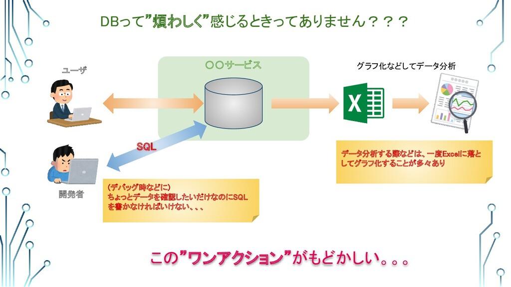 """〇〇サービス DBって""""煩わしく""""感じるときってありません??? ユーザ SQL 開発..."""