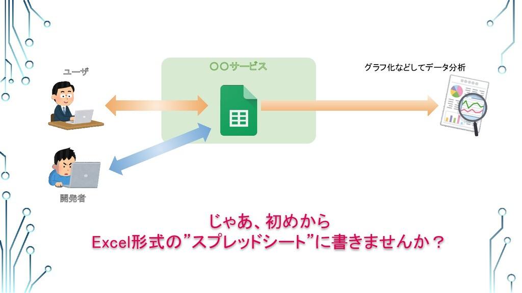 〇〇サービス ユーザ 開発者 グラフ化などしてデータ分析 じゃあ、初めから Exce...