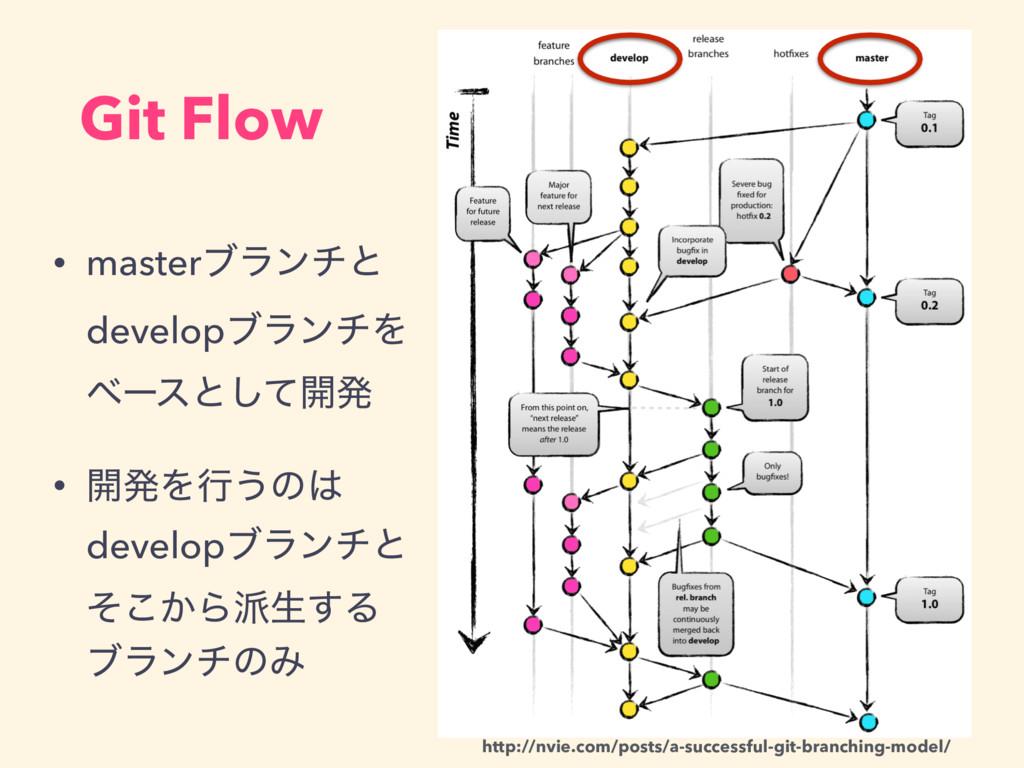 Git Flow • masterϒϥϯνͱ developϒϥϯνΛ ϕʔεͱͯ͠։ൃ • ...
