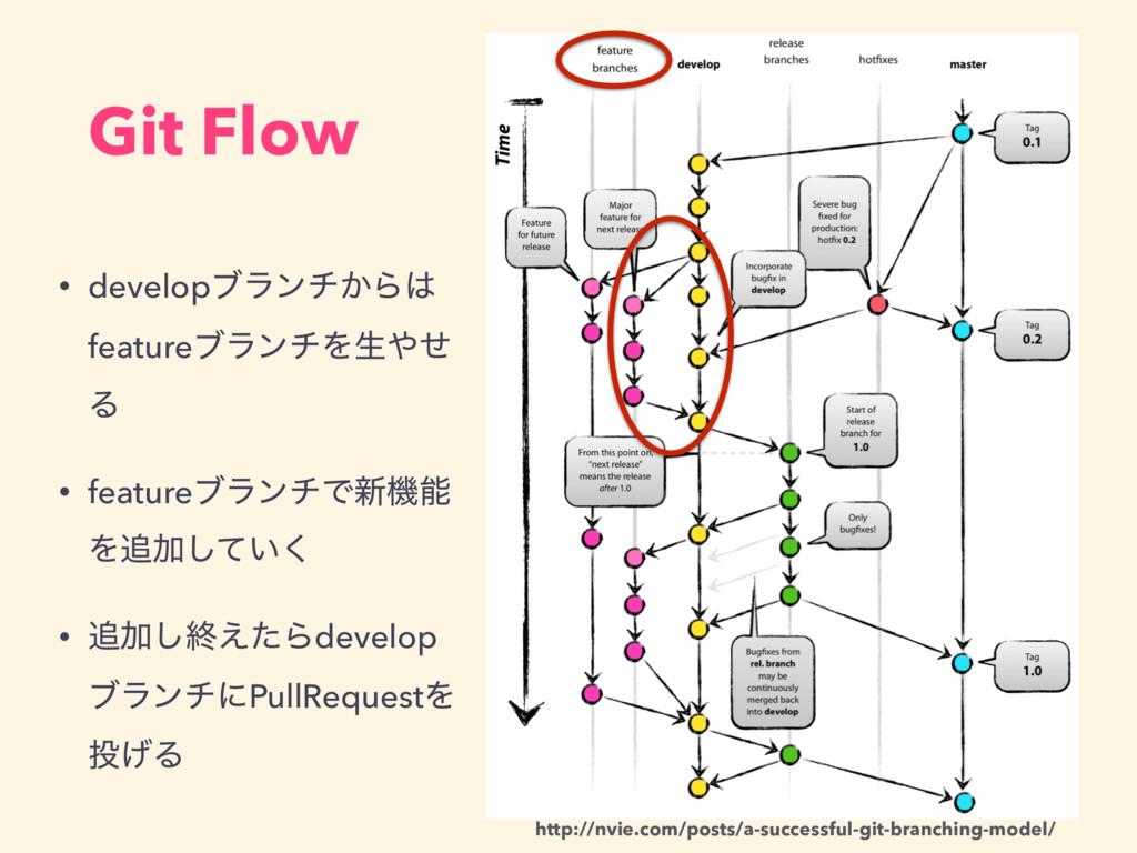 Git Flow • developϒϥϯν͔Β featureϒϥϯνΛੜͤ Δ • f...