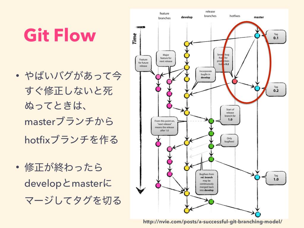 Git Flow • ͍όά͕͋ͬͯࠓ ͙͢मਖ਼͠ͳ͍ͱࢮ ͵ͬͯͱ͖ɺ masterϒ...