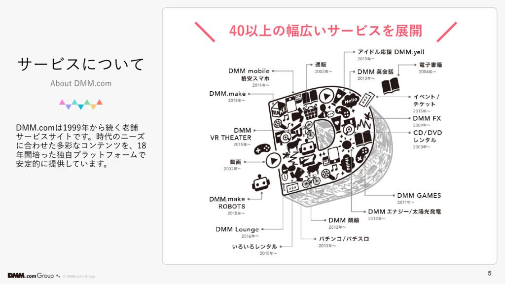 5 © DMM.com Group αʔϏεʹ͍ͭͯ %..DPN͔Βଓ͘ฮ ...