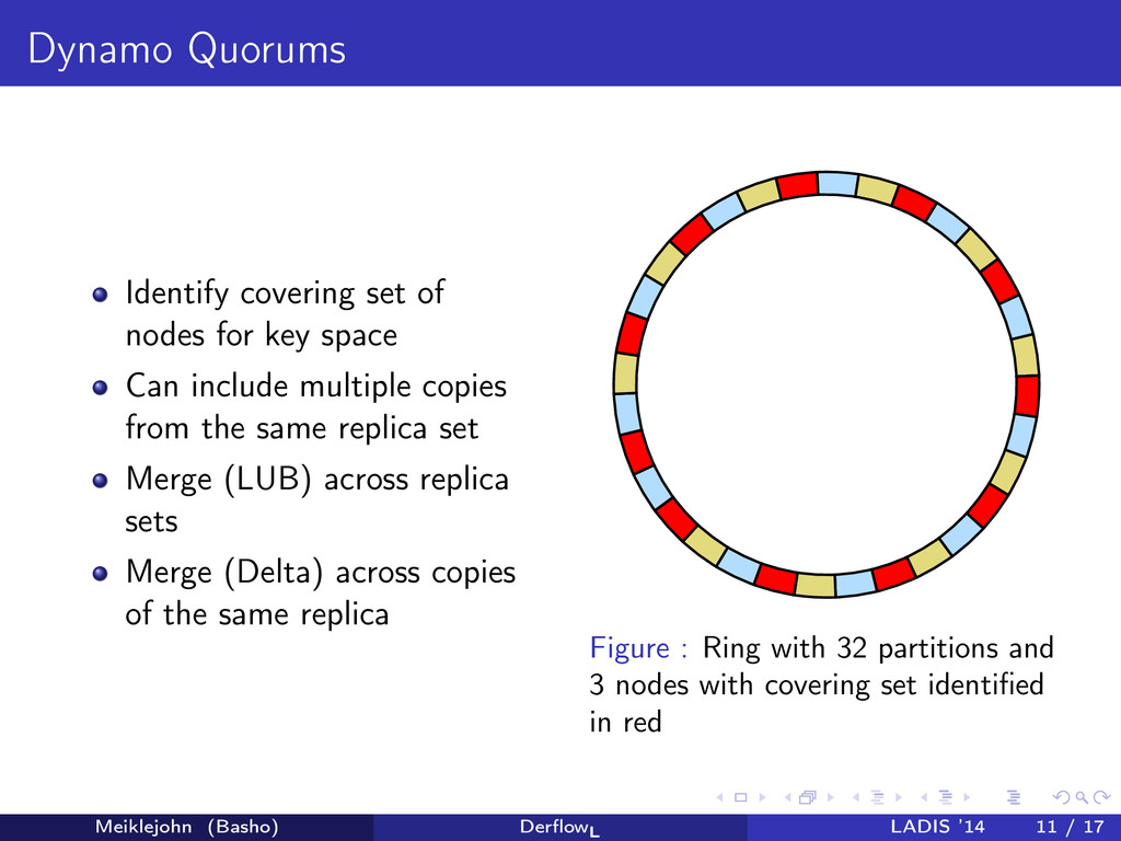 Dynamo Quorums Identify covering set of nodes f...