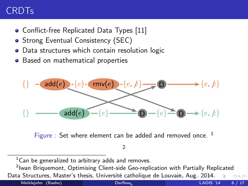 CRDTs Conflict-free Replicated Data Types [11] S...