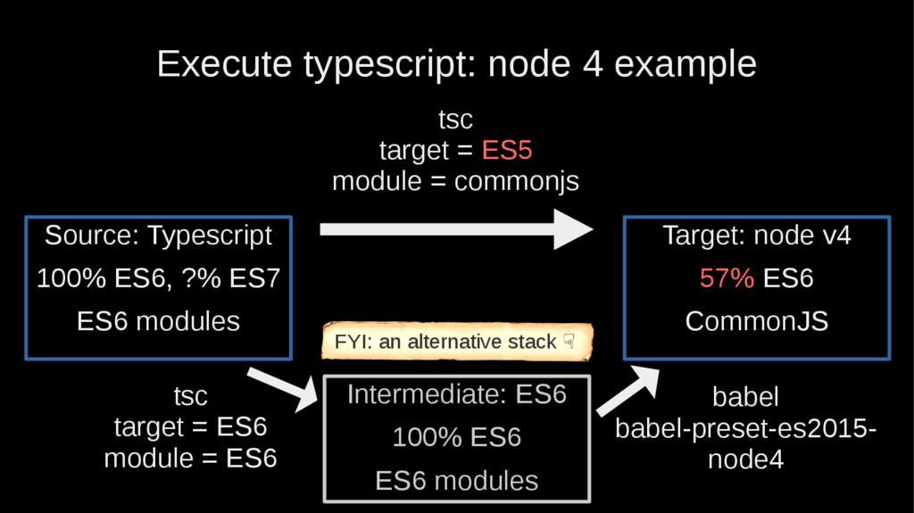 Execute typescript: node 4 example tsc target =...