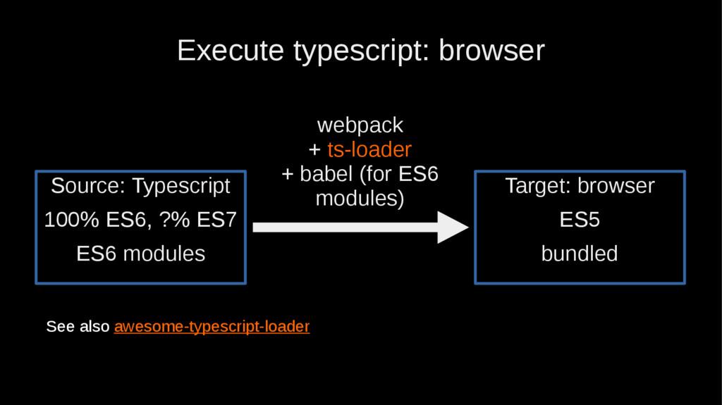 Execute typescript: browser Target: browser ES5...