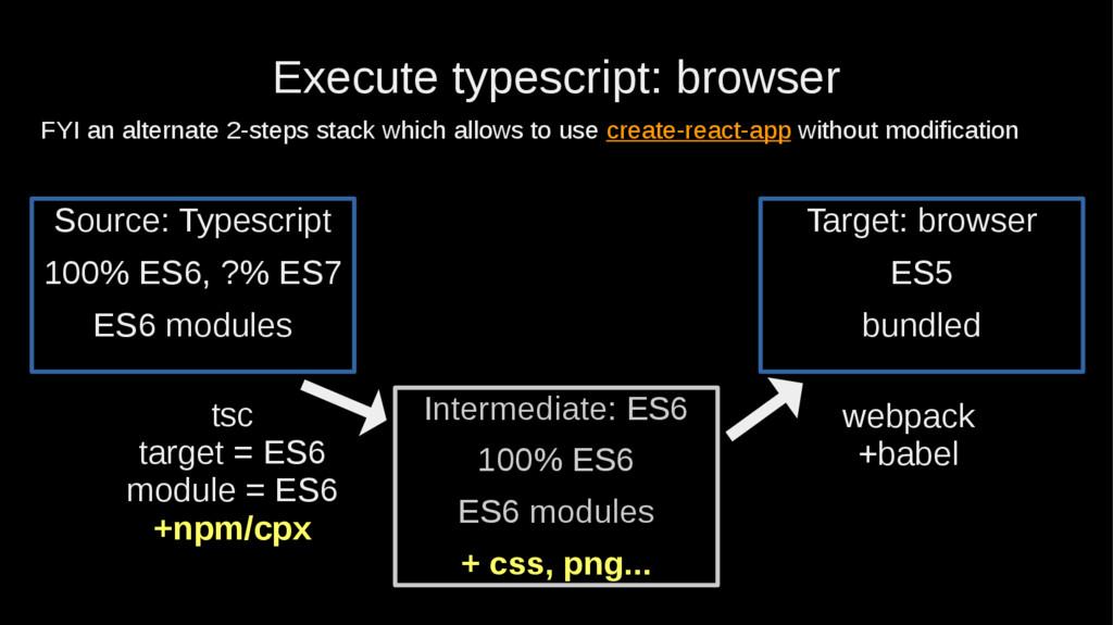 Execute typescript: browser tsc target = ES6 mo...