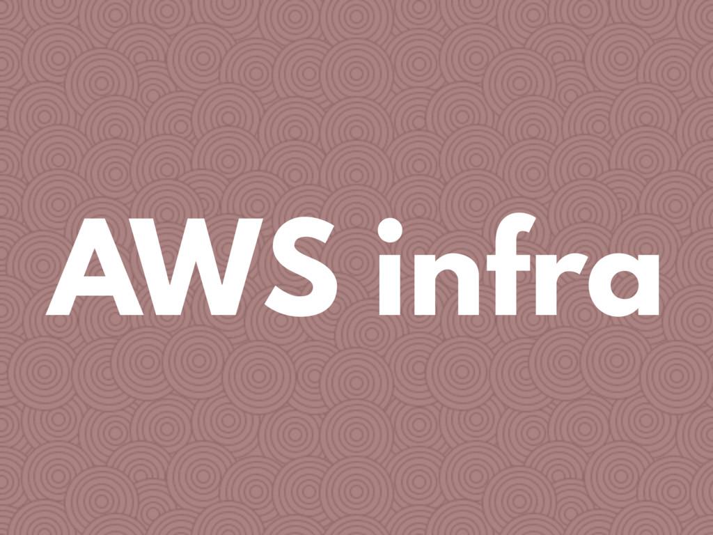 AWS infra