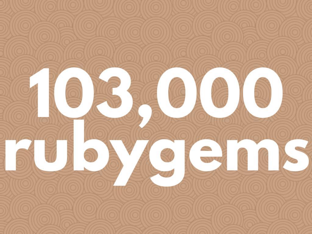 103,000 rubygems