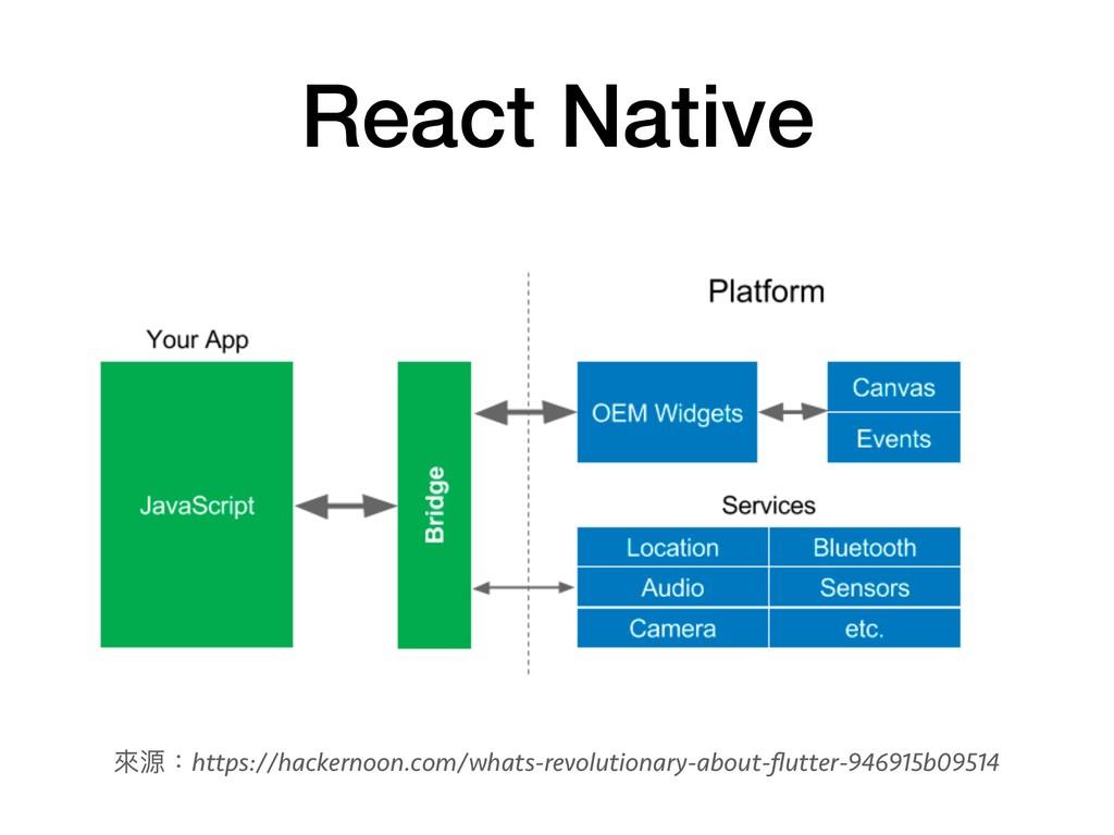 React Native 來來源:https://hackernoon.com/whats-r...