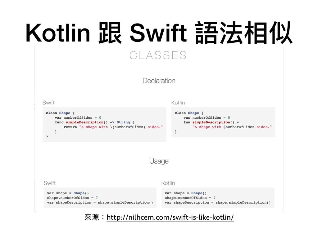 Kotlin 跟 Swift 語法相似 來來源:http://nilhcem.com/swif...