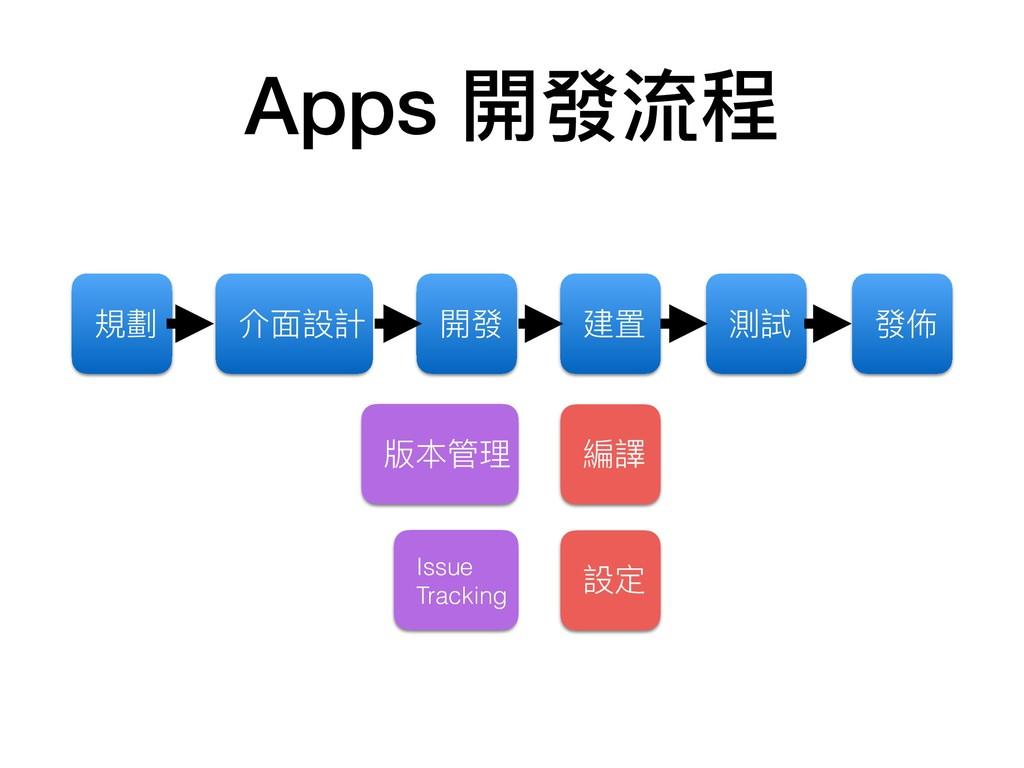 Apps 開發流程 規劃 開發 建置 測試 發佈 版本管理理 Issue Tracking ...